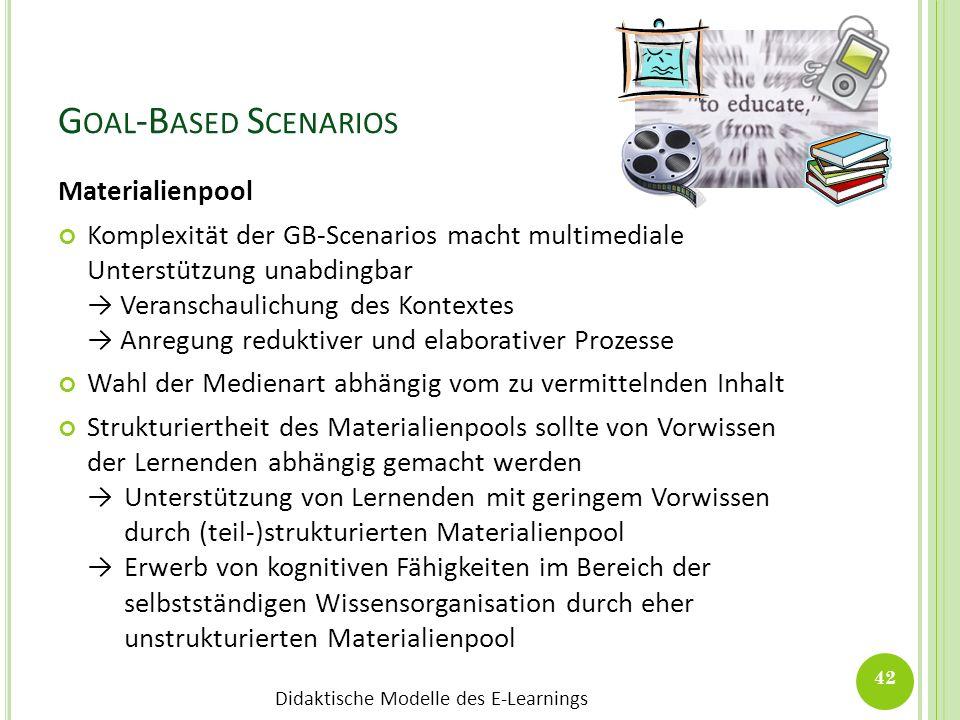 Didaktische Modelle des E-Learnings G OAL -B ASED S CENARIOS Materialienpool Komplexität der GB-Scenarios macht multimediale Unterstützung unabdingbar