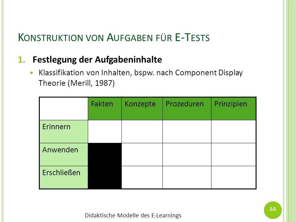 Didaktische Modelle des E-Learnings K ONSTRUKTION VON A UFGABEN FÜR E-T ESTS 1.Festlegung der Aufgabeninhalte Klassifikation von Inhalten, bspw. nach