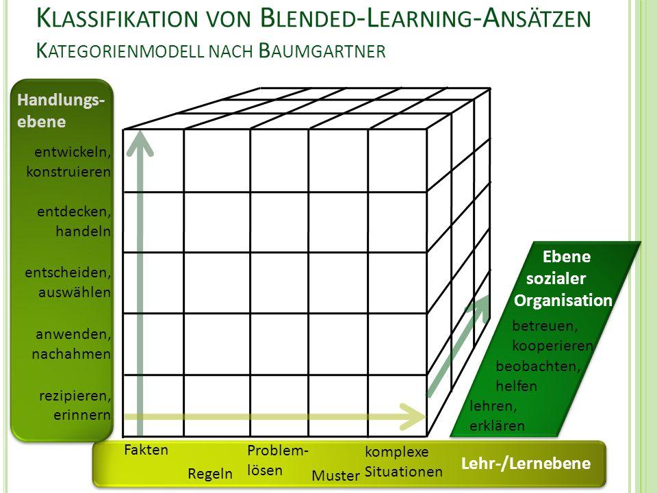 Didaktische Modelle des E-Learnings K LASSIFIKATION VON B LENDED -L EARNING -A NSÄTZEN K ATEGORIENMODELL NACH B AUMGARTNER entwickeln, konstruieren en