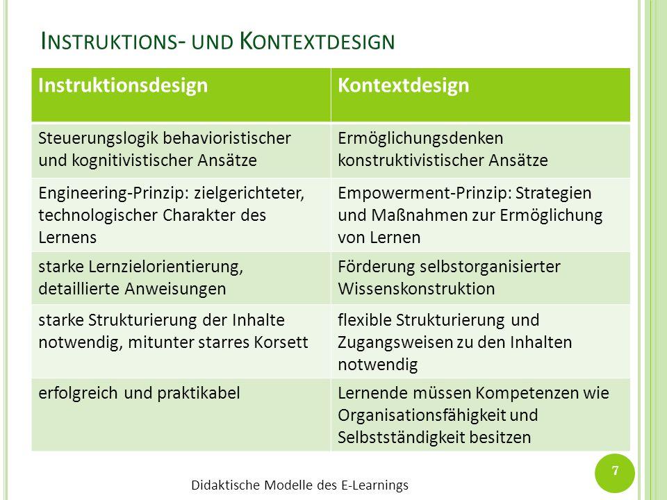 Didaktische Modelle des E-Learnings I NSTRUKTIONS - UND K ONTEXTDESIGN InstruktionsdesignKontextdesign Steuerungslogik behavioristischer und kognitivi