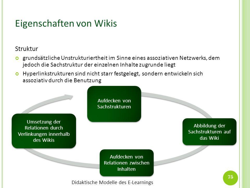 Didaktische Modelle des E-Learnings Eigenschaften von Wikis Struktur grundsätzliche Unstrukturiertheit im Sinne eines assoziativen Netzwerks, dem jedo