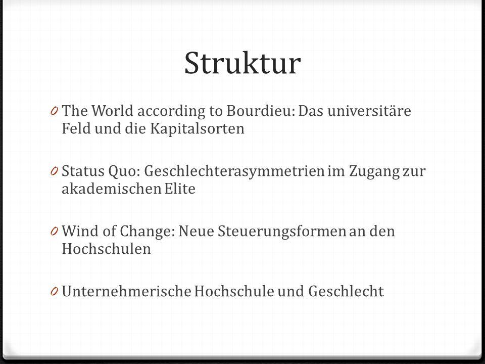 Struktur 0 The World according to Bourdieu: Das universitäre Feld und die Kapitalsorten 0 Status Quo: Geschlechterasymmetrien im Zugang zur akademisch