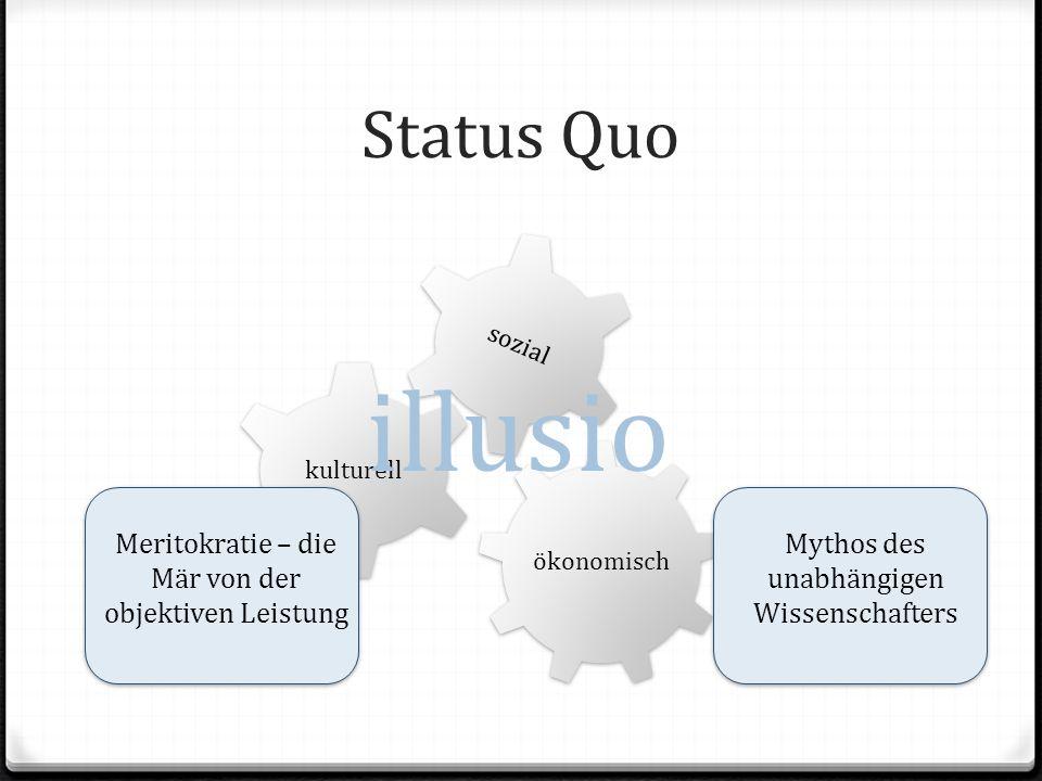Status Quo ökonomisch sozial kulturell illusio Mythos des unabhängigen Wissenschafters Meritokratie – die Mär von der objektiven Leistung