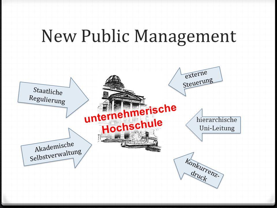 New Public Management Staatliche Regulierung Akademische Selbstverwaltung externe Steuerung hierarchische Uni-Leitung Konkurrenz- druck