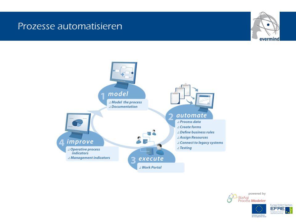 Prozesse automatisieren
