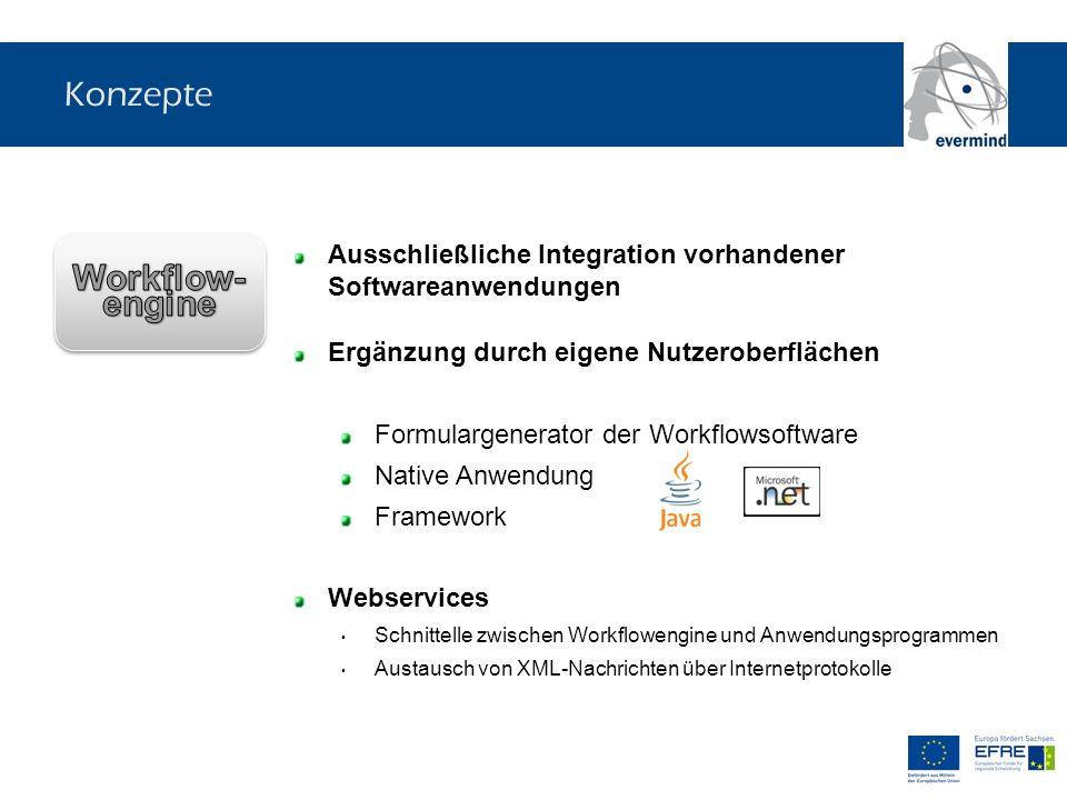 Konzepte Ausschließliche Integration vorhandener Softwareanwendungen Ergänzung durch eigene Nutzeroberflächen Formulargenerator der Workflowsoftware N