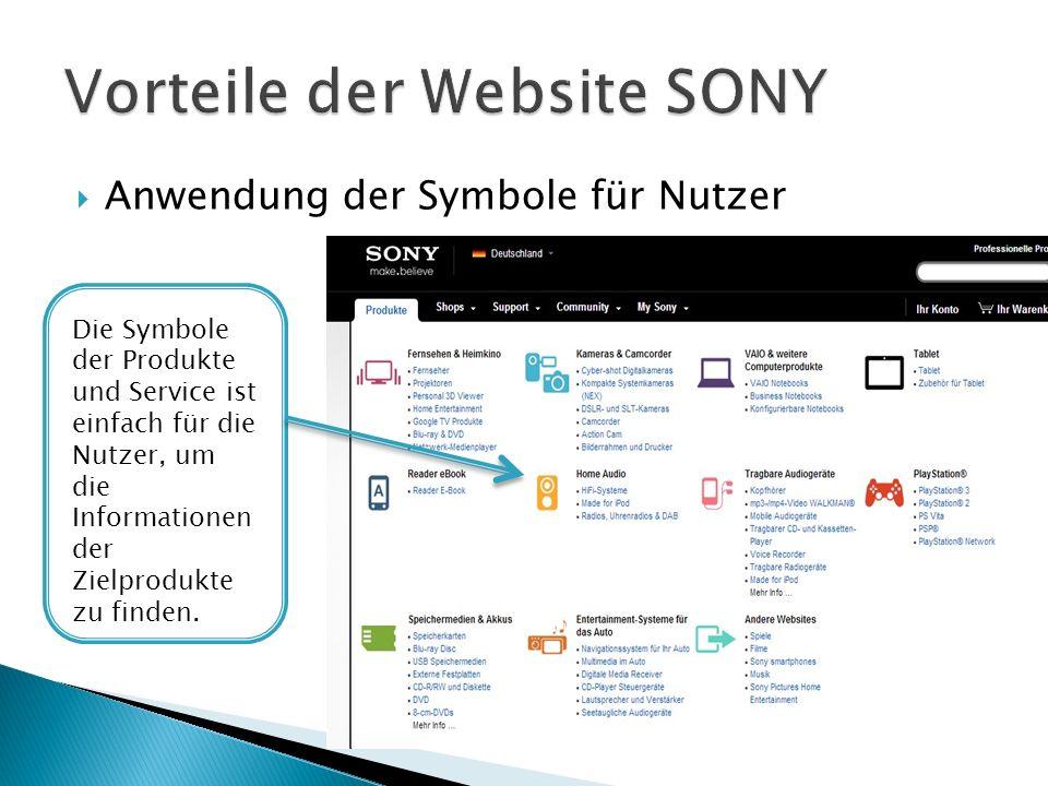 Anwendung der Symbole für Nutzer Die Symbole der Produkte und Service ist einfach für die Nutzer, um die Informationen der Zielprodukte zu finden.