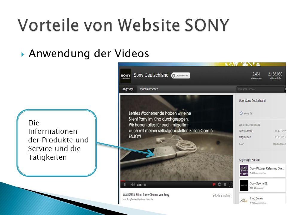 Anwendung der Videos Die Informationen der Produkte und Service und die Tätigkeiten