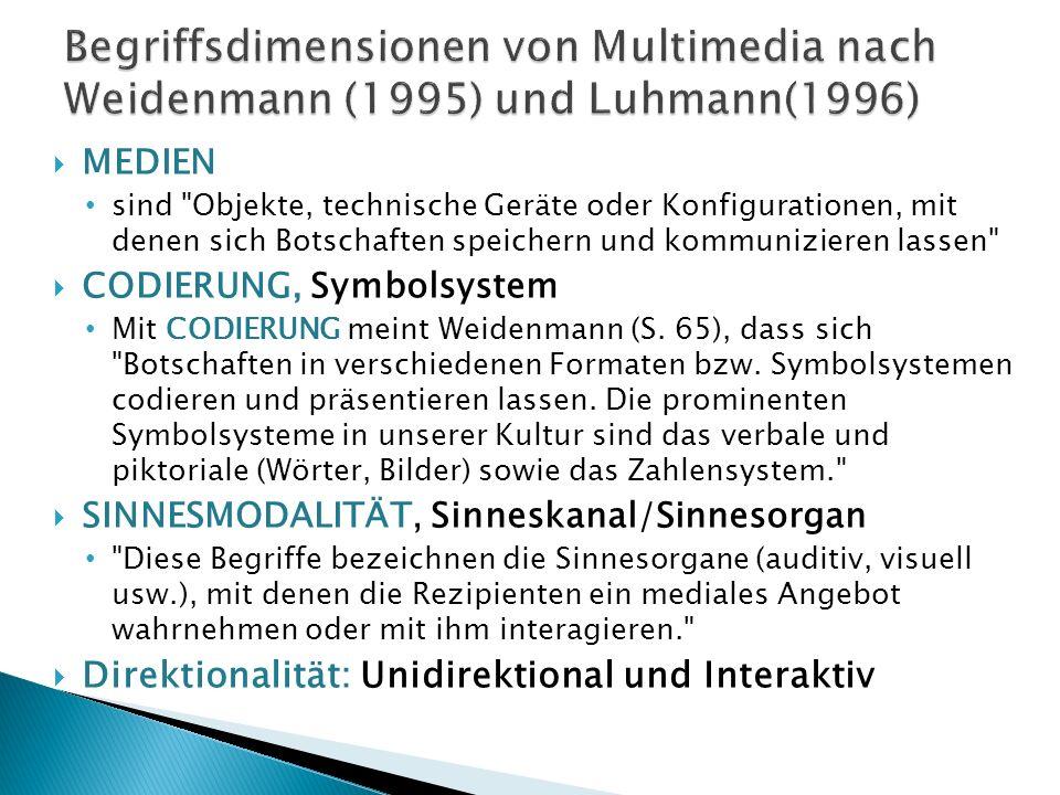 MEDIEN sind Objekte, technische Geräte oder Konfigurationen, mit denen sich Botschaften speichern und kommunizieren lassen CODIERUNG, Symbolsystem Mit CODIERUNG meint Weidenmann (S.