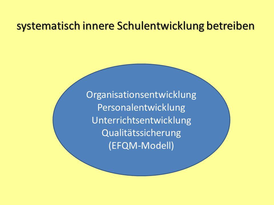 systematisch innere Schulentwicklung betreiben Organisationsentwicklung Personalentwicklung Unterrichtsentwicklung Qualitätssicherung (EFQM-Modell)
