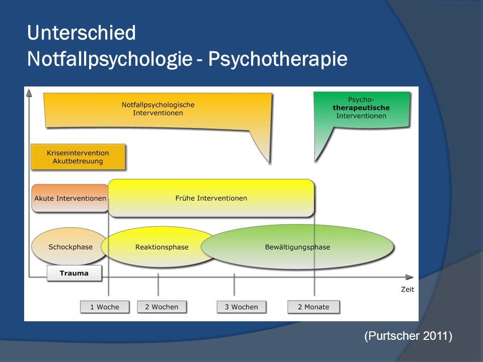 Unterschied Notfallpsychologie - Psychotherapie (Purtscher 2011)