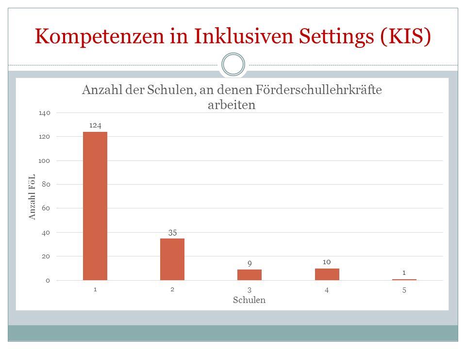 Kompetenzen in Inklusiven Settings (KIS)