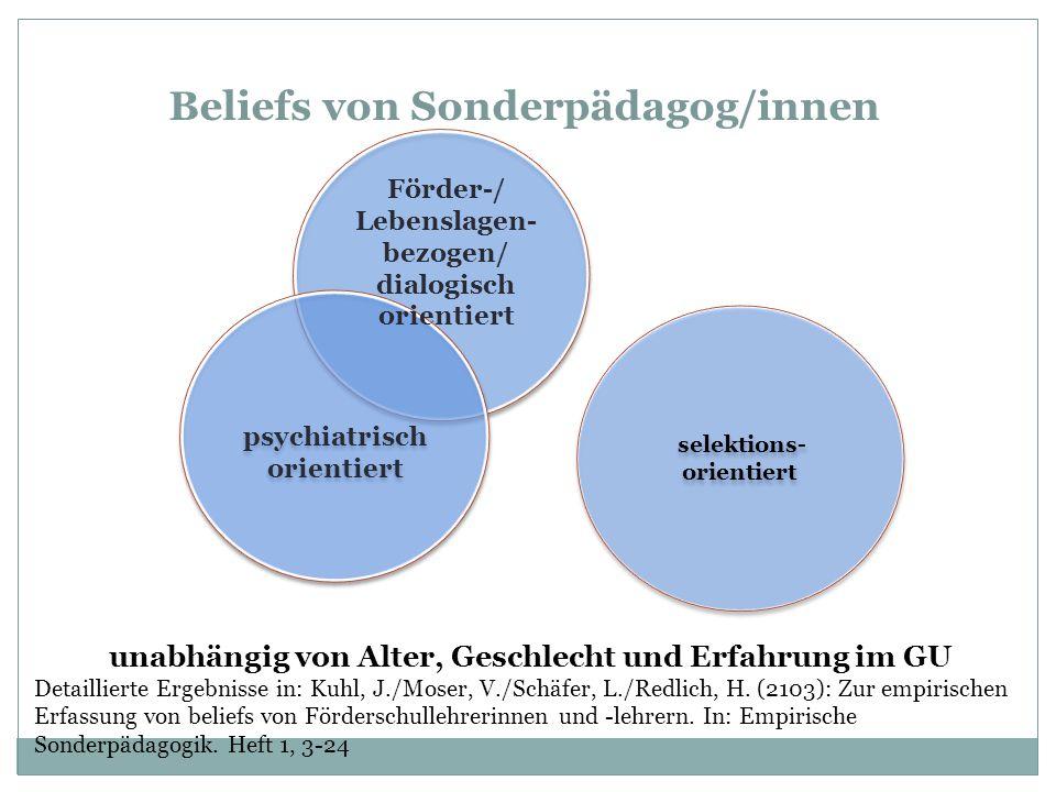 Beliefs von Sonderpädagog/innen selektions- orientiert psychiatrisch orientiert Förder-/ Lebenslagen- bezogen/ dialogisch orientiert unabhängig von Al
