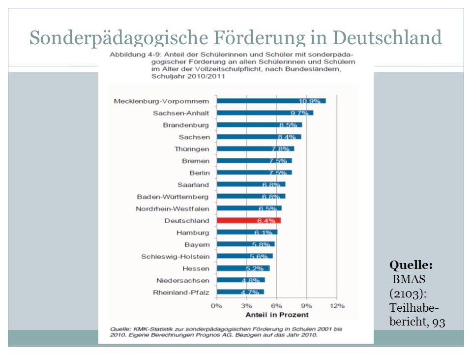 Sonderpädagogische Förderung in Deutschland Quelle: BMAS (2103): Teilhabe- bericht, 93