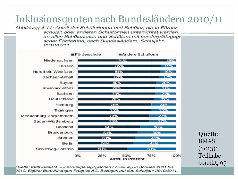 Inklusionsquoten nach Bundesländern 2010/11 Quelle: BMAS (2013): Teilhabe- bericht, 95