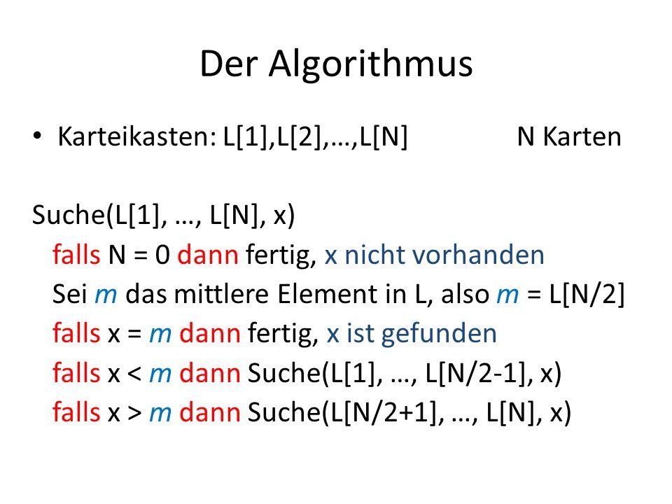 Der Algorithmus Karteikasten: L[1],L[2],…,L[N] N Karten Suche(L[1], …, L[N], x) falls N = 0 dann fertig, x nicht vorhanden Sei m das mittlere Element