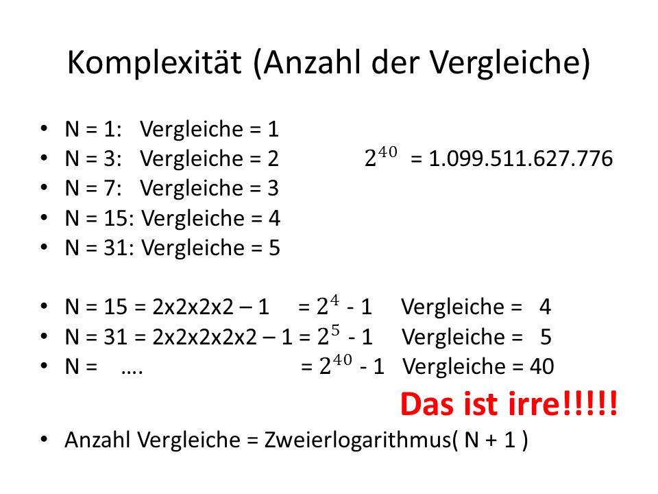 Komplexität (Anzahl der Vergleiche)
