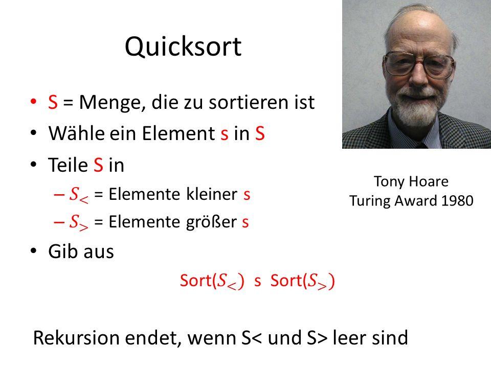 Quicksort Tony Hoare Turing Award 1980