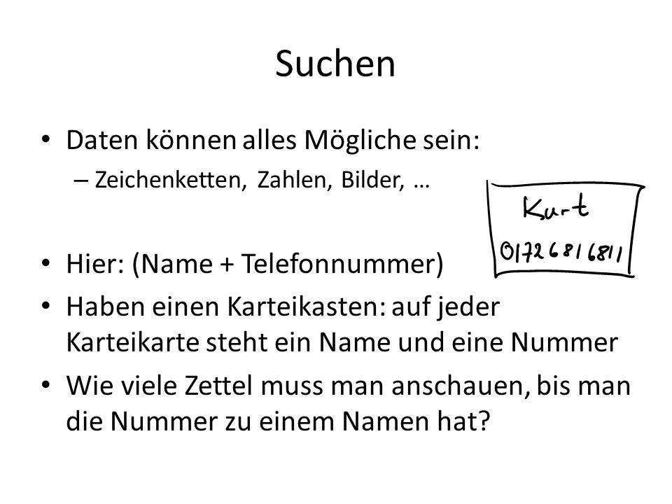 Suchen Daten können alles Mögliche sein: – Zeichenketten, Zahlen, Bilder, … Hier: (Name + Telefonnummer) Haben einen Karteikasten: auf jeder Karteikar