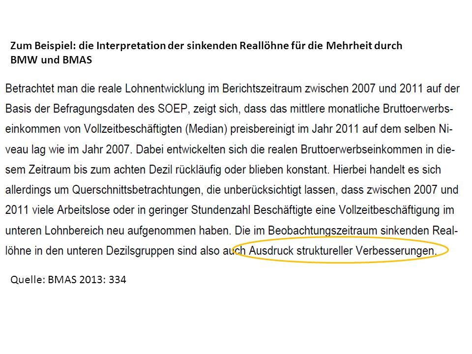 Quelle: BMAS 2013: 334 Zum Beispiel: die Interpretation der sinkenden Reallöhne für die Mehrheit durch BMW und BMAS