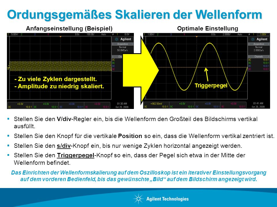 Ordungsgemäßes Skalieren der Wellenform Stellen Sie den V/div-Regler ein, bis die Wellenform den Großteil des Bildschirms vertikal ausfüllt. Stellen S