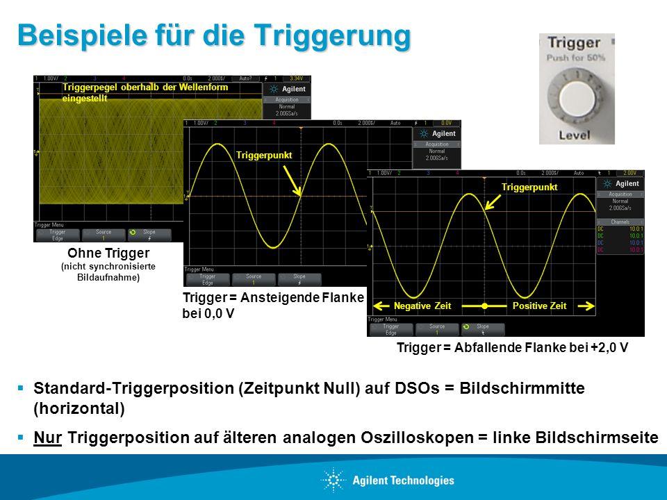 Beispiele für die Triggerung Standard-Triggerposition (Zeitpunkt Null) auf DSOs = Bildschirmmitte (horizontal) Nur Triggerposition auf älteren analoge