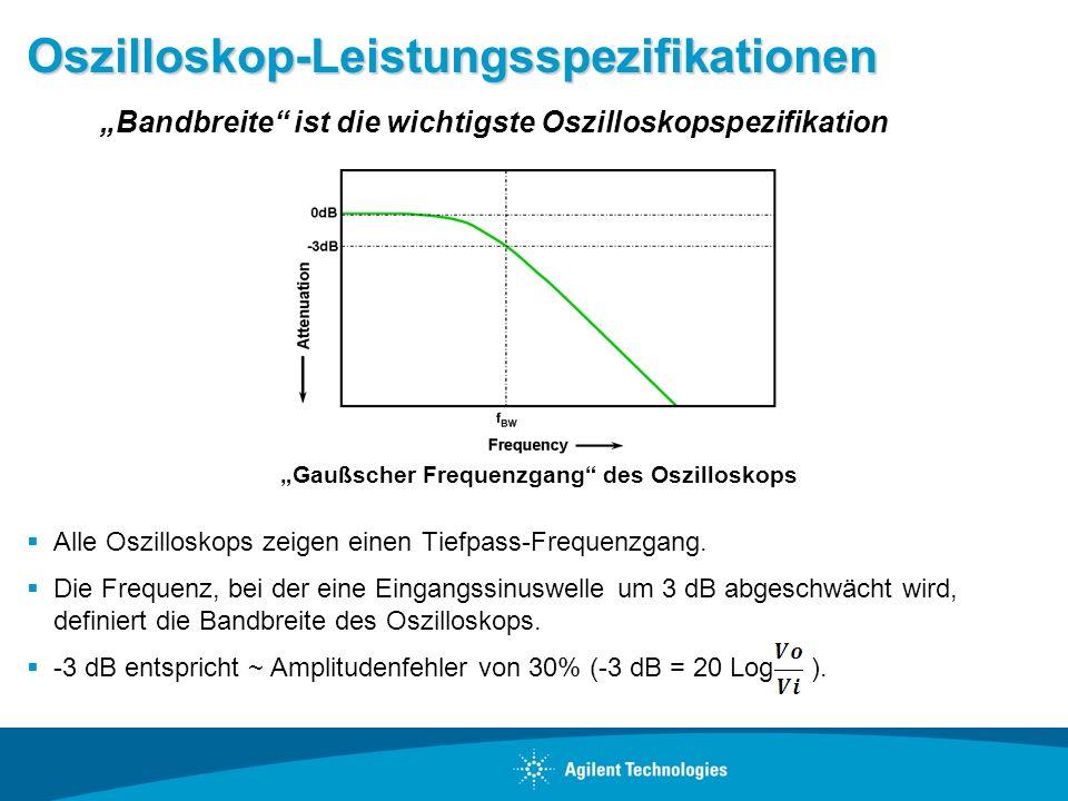 Oszilloskop-Leistungsspezifikationen Alle Oszilloskops zeigen einen Tiefpass-Frequenzgang. Die Frequenz, bei der eine Eingangssinuswelle um 3 dB abges