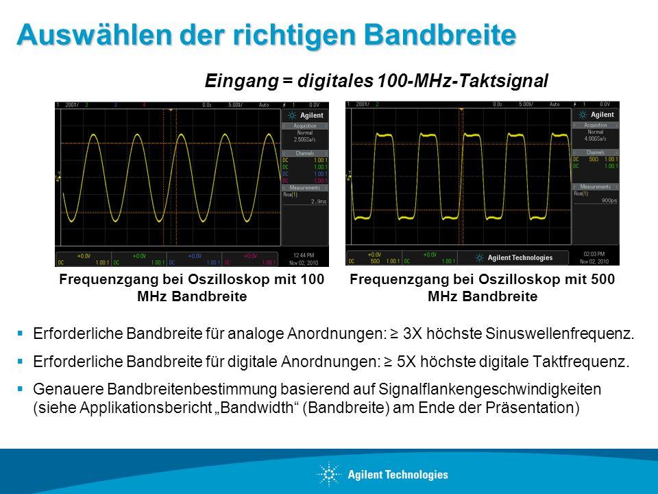Auswählen der richtigen Bandbreite Erforderliche Bandbreite für analoge Anordnungen: 3X höchste Sinuswellenfrequenz. Erforderliche Bandbreite für digi