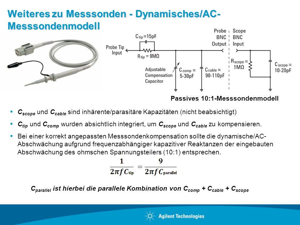 Weiteres zu Messsonden - Dynamisches/AC- Messsondenmodell C scope und C cable sind inhärente/parasitäre Kapazitäten (nicht beabsichtigt) C tip und C c