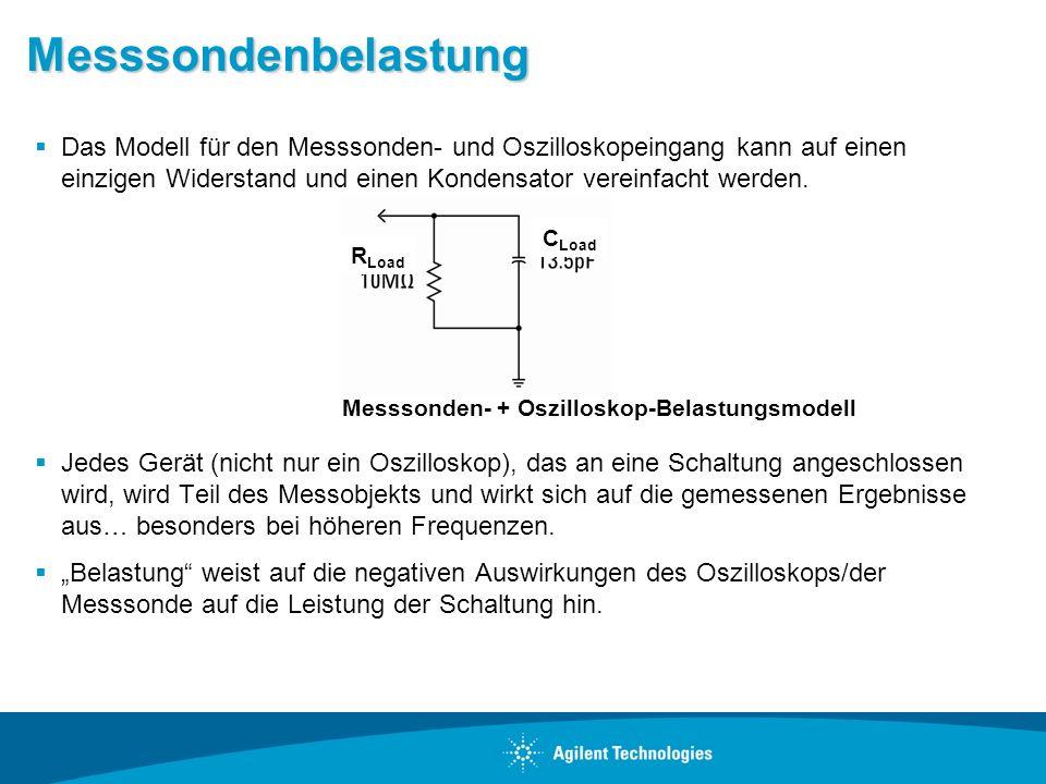 Messsondenbelastung Das Modell für den Messsonden- und Oszilloskopeingang kann auf einen einzigen Widerstand und einen Kondensator vereinfacht werden.