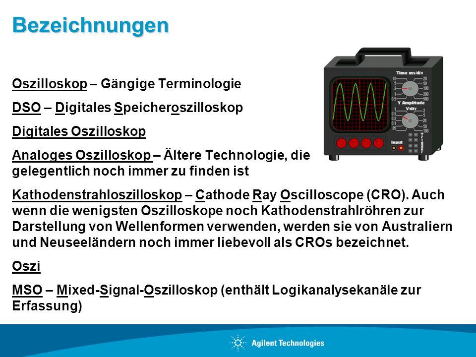 Bezeichnungen Oszilloskop – Gängige Terminologie DSO – Digitales Speicheroszilloskop Digitales Oszilloskop Analoges Oszilloskop – Ältere Technologie,
