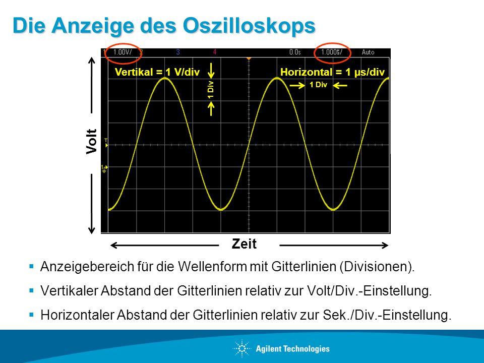 Durchführen von Messungen – durch visuelle Schätzung Periode (T) = 4 Divisionen x 1 µs/div = 4 µs, Freq = 1/T = 250 kHz.