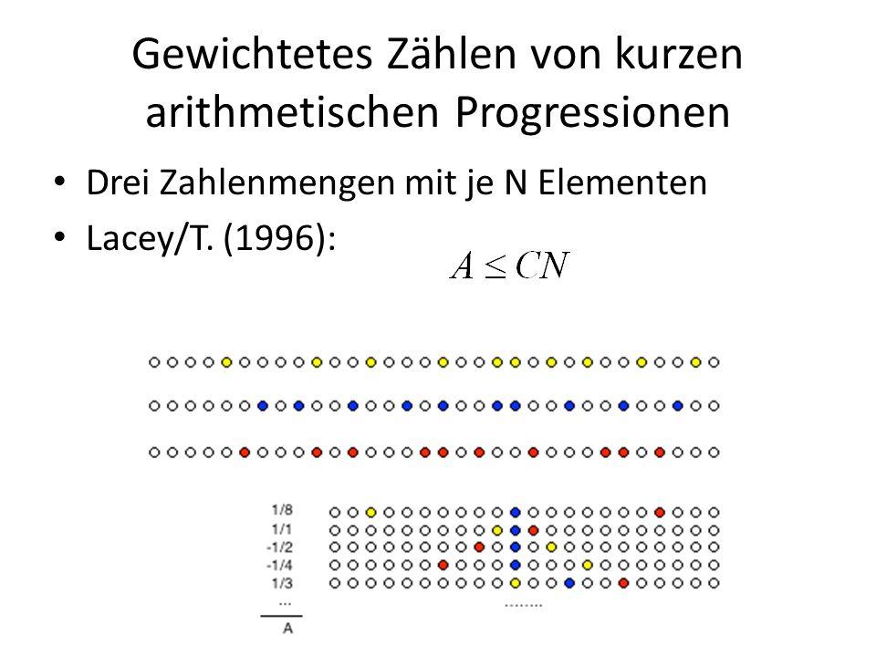 Gewichtetes Zählen von kurzen arithmetischen Progressionen Drei Zahlenmengen mit je N Elementen Lacey/T. (1996):
