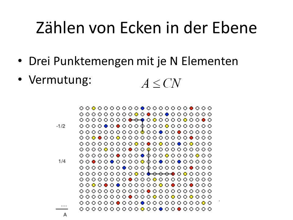 Zählen von Ecken in der Ebene Drei Punktemengen mit je N Elementen Vermutung: