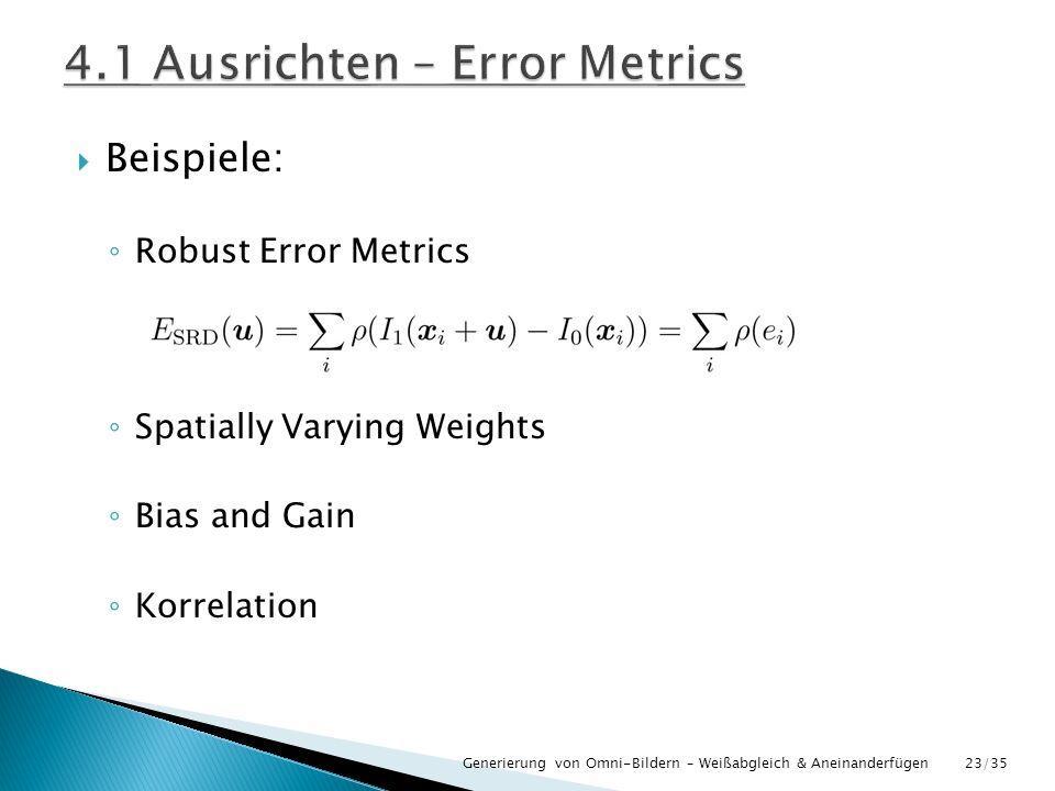 Beispiele: Robust Error Metrics Spatially Varying Weights Bias and Gain Korrelation Generierung von Omni-Bildern – Weißabgleich & Aneinanderfügen23/35