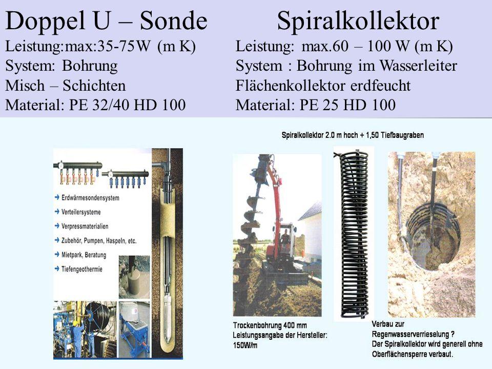 Doppel U – Sonde Leistung:max:35-75W (m K) System: Bohrung Misch – Schichten Material: PE 32/40 HD 100 Spiralkollektor Leistung: max.60 – 100 W (m K)