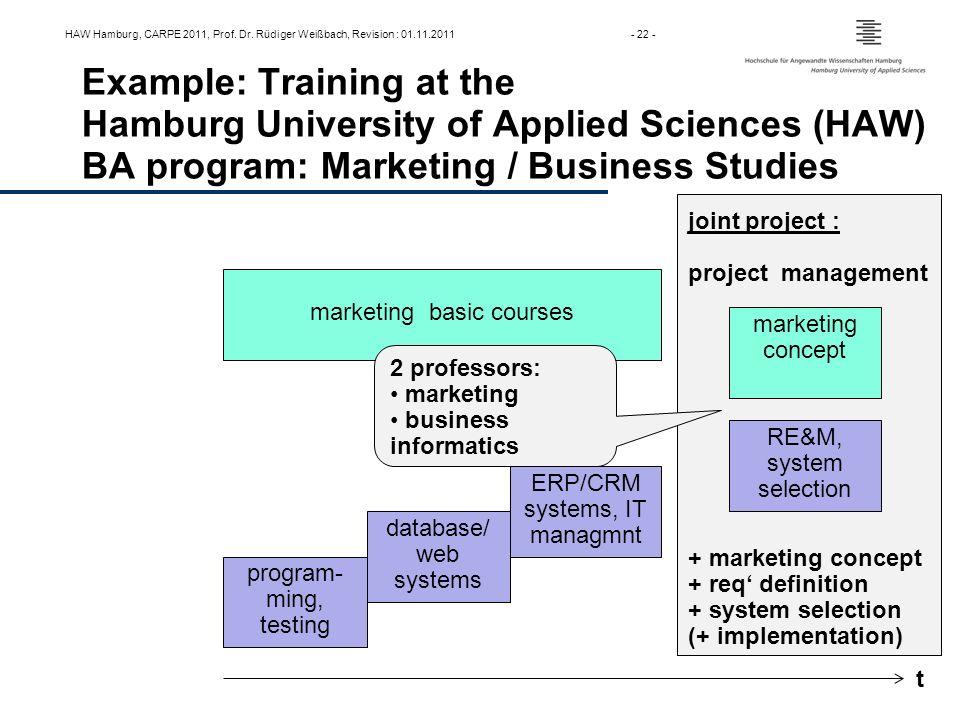 HAW Hamburg, CARPE 2011, Prof. Dr. Rüdiger Weißbach, Revision : 01.11.2011- 22 - joint project : project management + marketing concept + req definiti