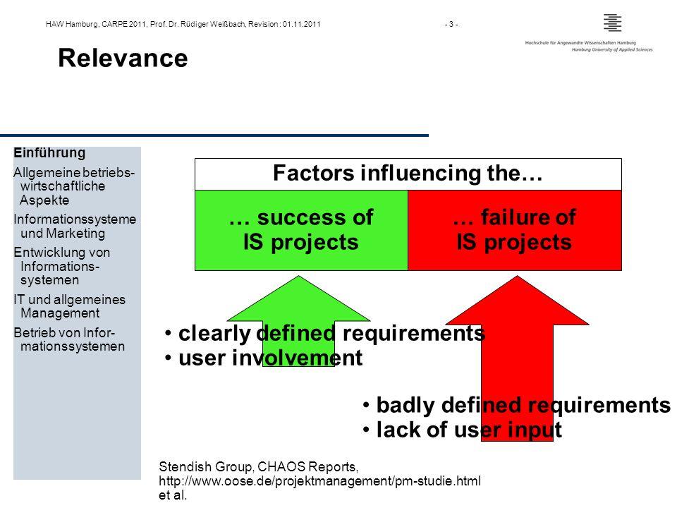HAW Hamburg, CARPE 2011, Prof. Dr. Rüdiger Weißbach, Revision : 01.11.2011- 3 - Relevance Einführung Allgemeine betriebs- wirtschaftliche Aspekte Info
