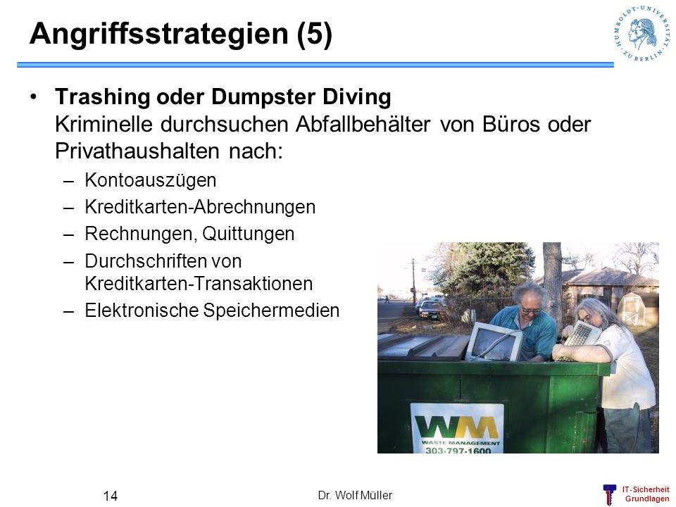 IT-Sicherheit Grundlagen Angriffsstrategien (5) Trashing oder Dumpster Diving Kriminelle durchsuchen Abfallbehälter von Büros oder Privathaushalten na
