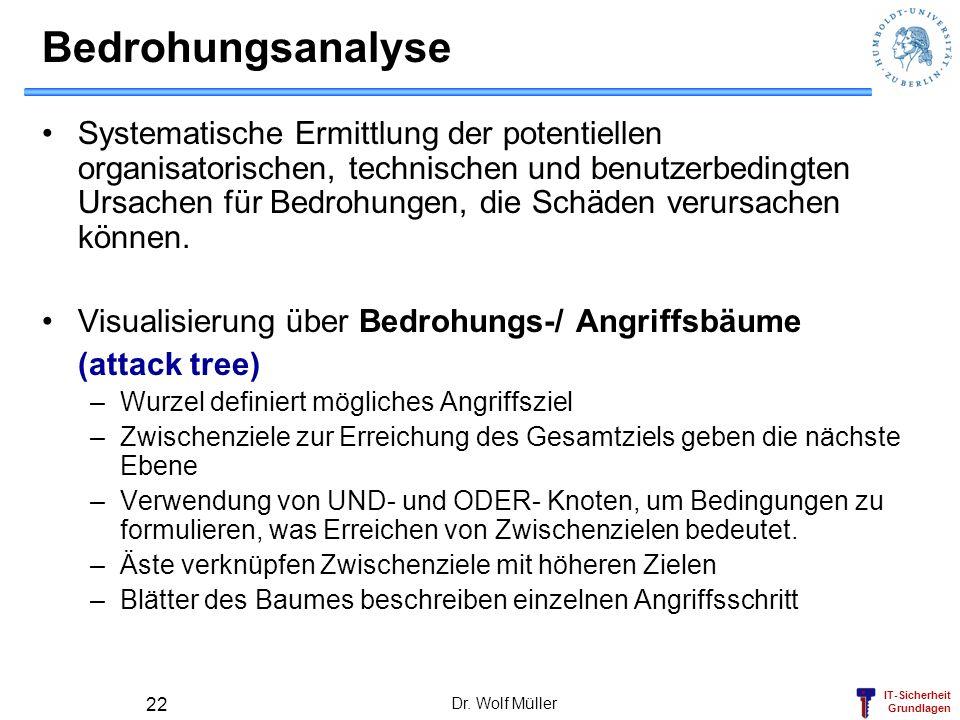 IT-Sicherheit Grundlagen Dr. Wolf Müller 22 Bedrohungsanalyse Systematische Ermittlung der potentiellen organisatorischen, technischen und benutzerbed
