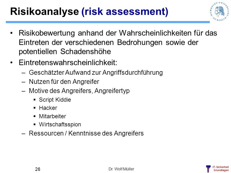 IT-Sicherheit Grundlagen Dr. Wolf Müller 26 Risikoanalyse (risk assessment) Risikobewertung anhand der Wahrscheinlichkeiten für das Eintreten der vers