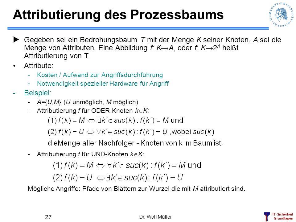 IT-Sicherheit Grundlagen Dr. Wolf Müller 27 Attributierung des Prozessbaums Gegeben sei ein Bedrohungsbaum T mit der Menge K seiner Knoten. A sei die