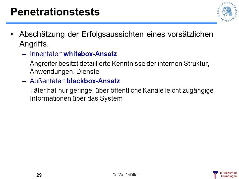 IT-Sicherheit Grundlagen Dr. Wolf Müller 29 Penetrationstests Abschätzung der Erfolgsaussichten eines vorsätzlichen Angriffs. –Innentäter: whitebox-An