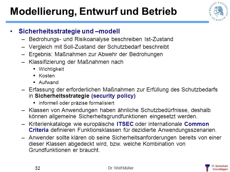 IT-Sicherheit Grundlagen Dr. Wolf Müller 32 Modellierung, Entwurf und Betrieb Sicherheitsstrategie und –modell –Bedrohungs- und Risikoanalyse beschrei