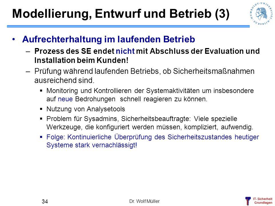IT-Sicherheit Grundlagen Dr. Wolf Müller 34 Modellierung, Entwurf und Betrieb (3) Aufrechterhaltung im laufenden Betrieb –Prozess des SE endet nicht m