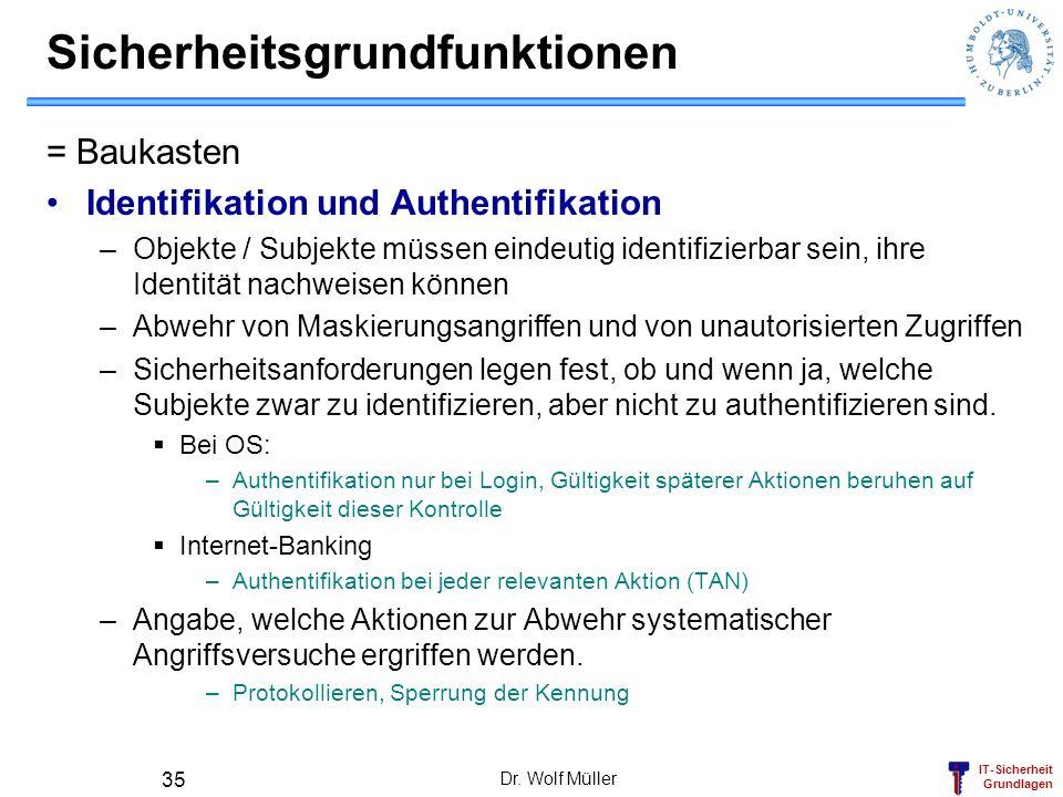 IT-Sicherheit Grundlagen Dr. Wolf Müller 35 Sicherheitsgrundfunktionen = Baukasten Identifikation und Authentifikation –Objekte / Subjekte müssen eind