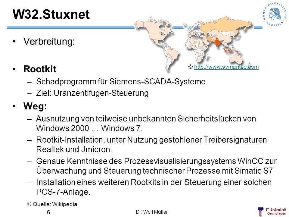 IT-Sicherheit Grundlagen W32.Stuxnet Verbreitung: Rootkit –Schadprogramm für Siemens-SCADA-Systeme. –Ziel: Uranzentifugen-Steuerung Weg: –Ausnutzung v