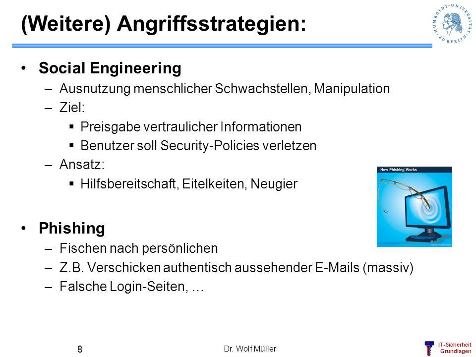 IT-Sicherheit Grundlagen (Weitere) Angriffsstrategien: Social Engineering –Ausnutzung menschlicher Schwachstellen, Manipulation –Ziel: Preisgabe vertr