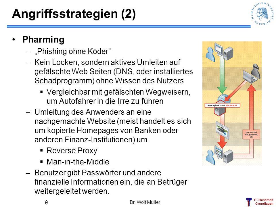 IT-Sicherheit Grundlagen Angriffsstrategien (2) Pharming –Phishing ohne Köder –Kein Locken, sondern aktives Umleiten auf gefälschte Web Seiten (DNS, o