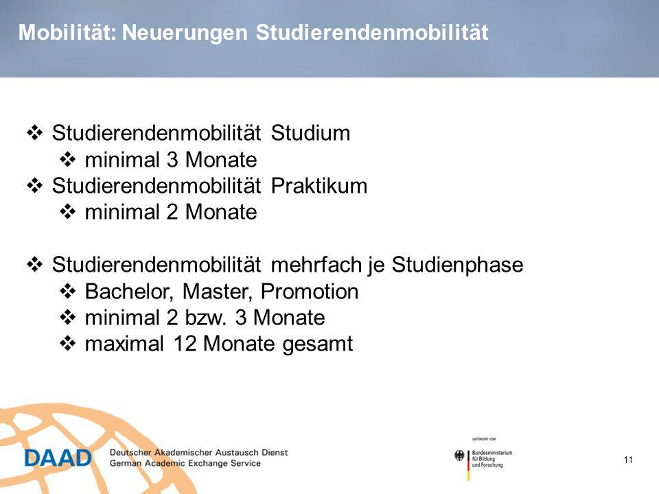 11 Mobilität: Neuerungen Studierendenmobilität Studierendenmobilität Studium minimal 3 Monate Studierendenmobilität Praktikum minimal 2 Monate Studier